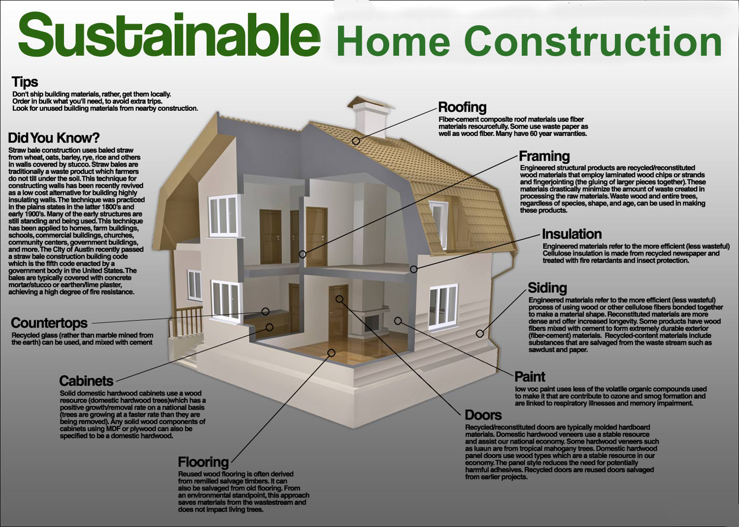 How to design and build your own eco home homemade ftempo for Design and build your own home